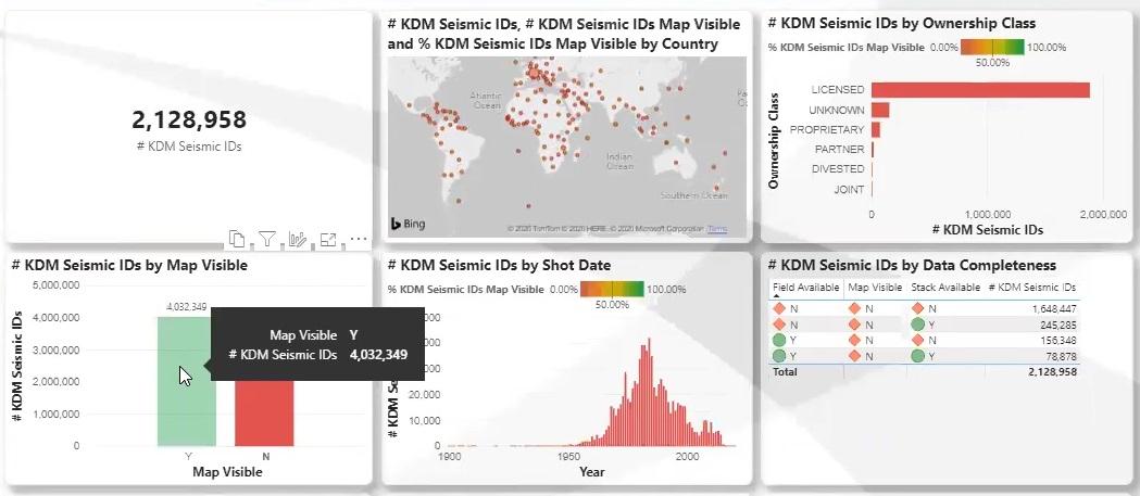 Data analytics for subsurface data management